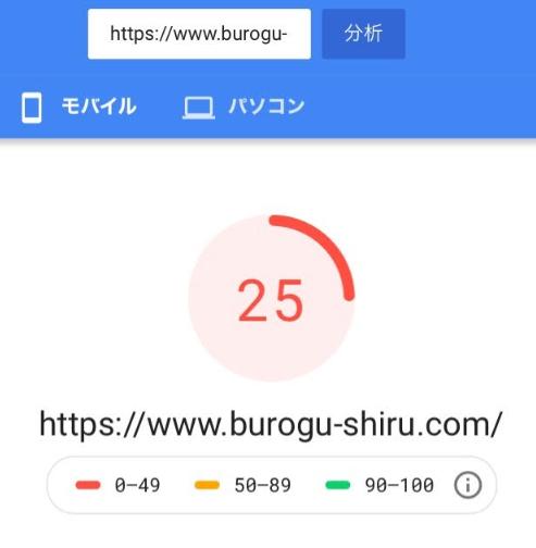 【アフィンガー5】モバイル表示速度スコアが30アップした3つの方法 ページスピードインサイトモバイルスコア25