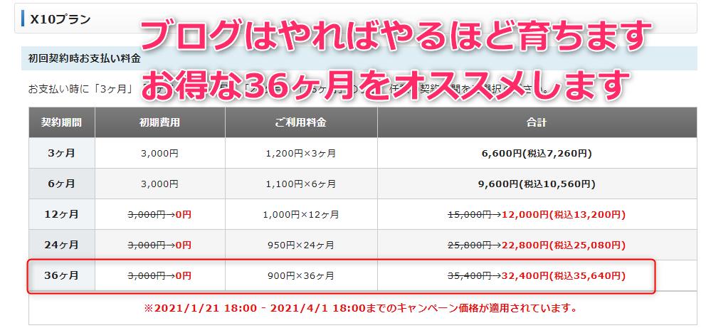 【知らなきゃ損!】a8セルフバックでエックスサーバーお得に契約 12 A8NETエックスサーバーセルフバック手順