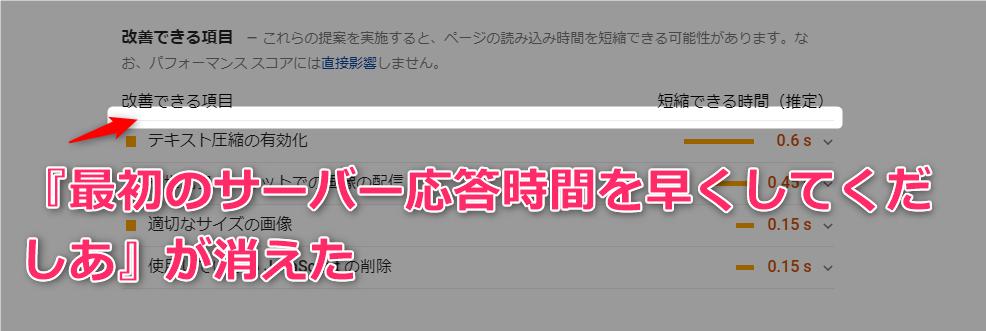 【Luxeritasルクセリタス高速化】スマホの表示速度改善したよ 最初のサーバー応答時間を早くしてください改善